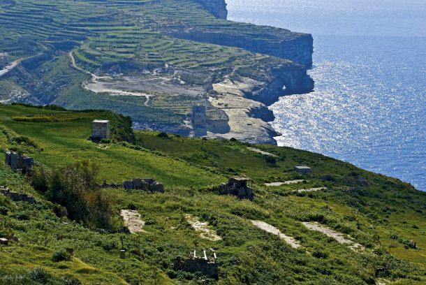 Plan de incentivos 2021 en Malta